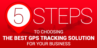 5 Steps to Choosing the Best GPS Tracking Solution for Your