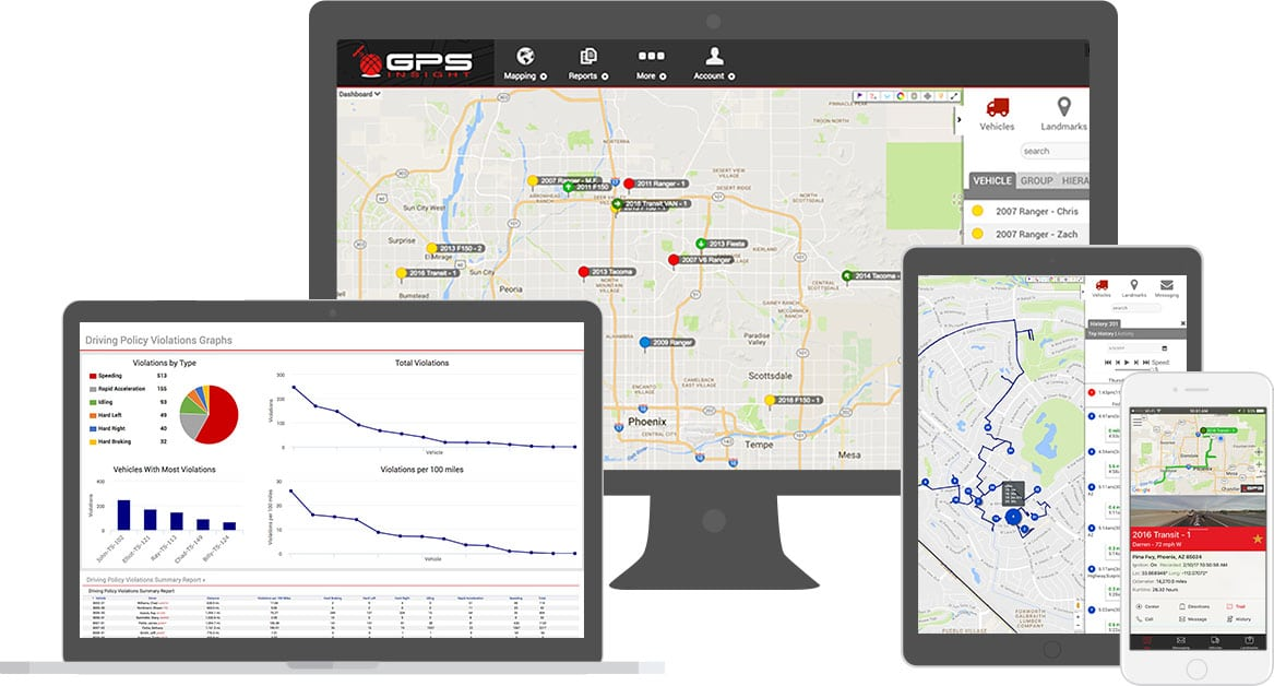 GPS Insight Pro Solution